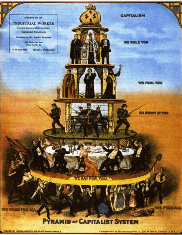 The Pyramid of Capitalism