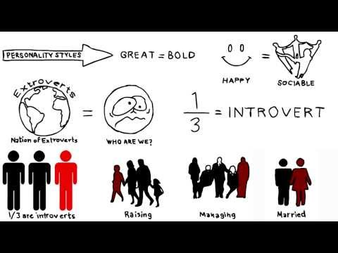 Learn About Introverts