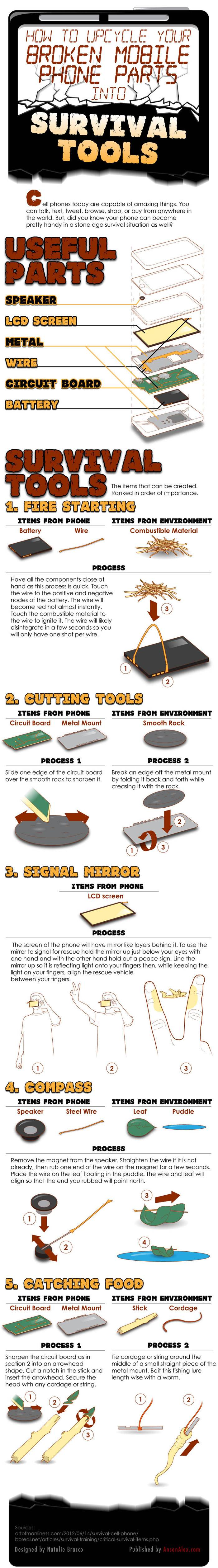 turn cell phone survival tool infograph Turn Cell Phone Parts Into A Survival Tool!
