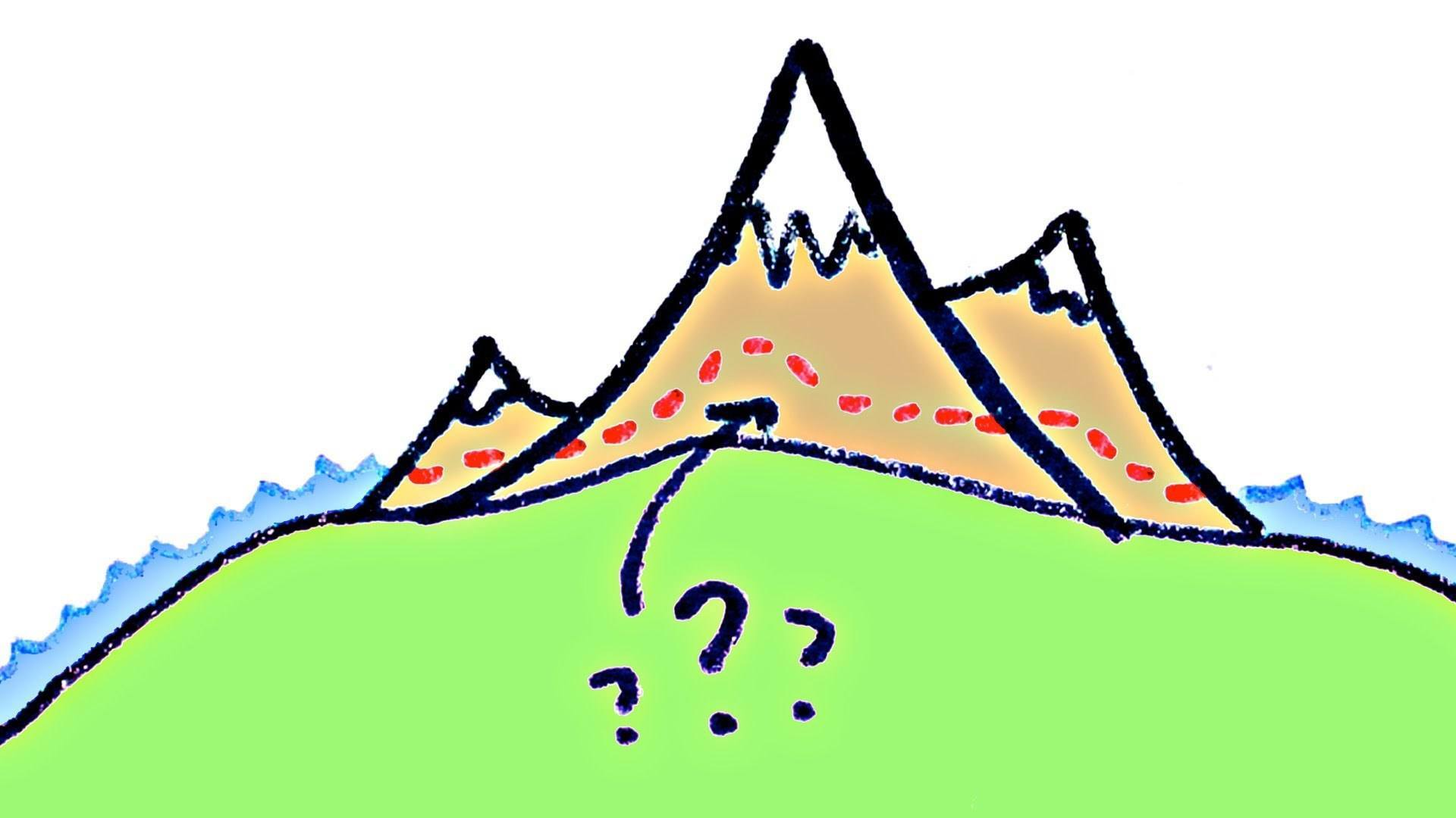 Video thumbnail for youtube video What Is Sea Level