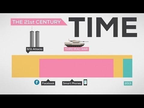 Video thumbnail for youtube video Making Sense Of Time