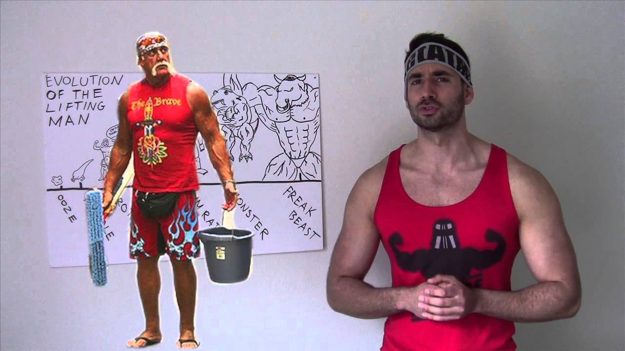 The Evolution Of Lifting Man