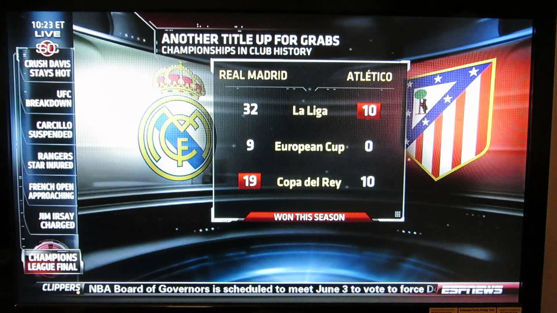 Watch Sportscenter Try To Talk About Soccer